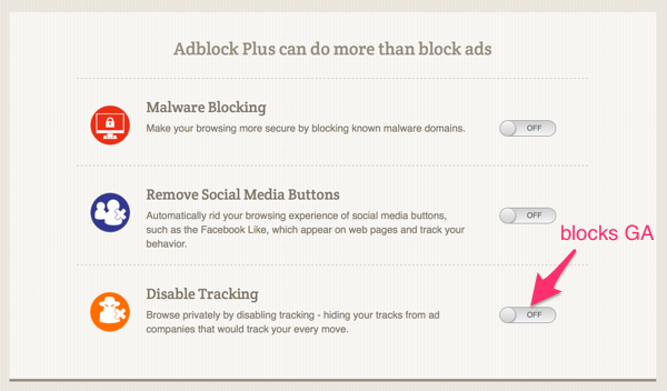 AdBlock Plus Post-Install Screen