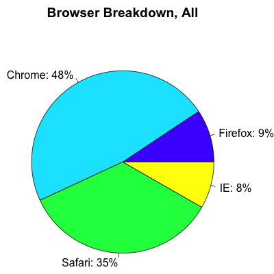 browser_all